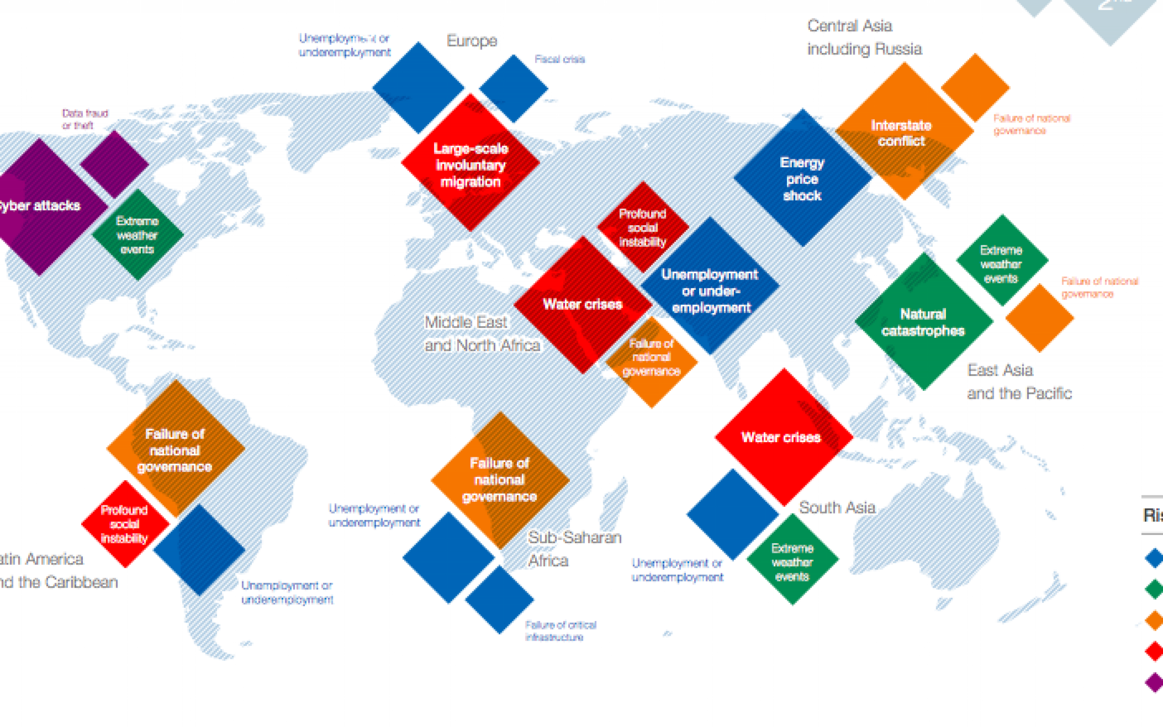World Economic Forum: Highlights from Global Risks Report 2016