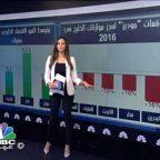 نظرة سلبية لوكالة Moody's للأسواق العربية